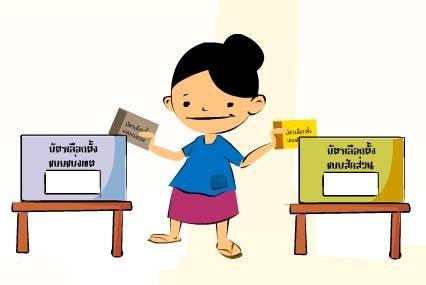 หน้าที่ของปวงชนชาวไทย