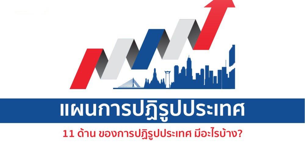 การปฏิรูประเทศไทย